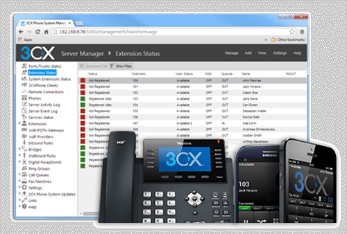 Business phone system Oswestry